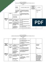 TAHUN 3_SEMAKAN RPT PJPK.pdf
