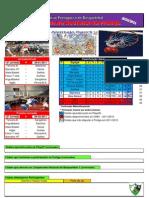Resultados da 12ª Jornada da Proliga do Campeonato Nacional de Basquetebol