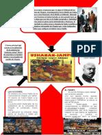 infografia para redaccion literaria