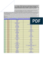 Relación_de_marca_y_modelo_de_los_equipos_terminales_móviles_cuyos_certificados_de_homologación_se_encuentran_cancelados.pdf