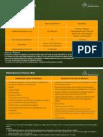 Avaliação Laboratorial Vitamina B12 - Ana Paula Pujol