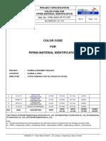 Material İdentificiation Method