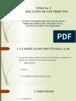 CLASIFICACION DE LOS TRIBUTOS