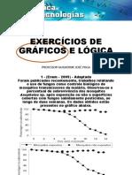 Exercícios de Gráficos e Lógica ENEM