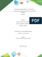 Anexo 2. Matriz de análisis (1) de politica agraria y ambiental paso 5