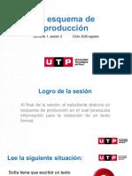 S01.s2 - El Esquema de Producción (Material)
