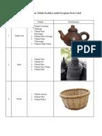 Identifikasi Ragam Material Dan Teknik Produksi Di Lingkungan