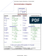 formulario de derivadas e integrales