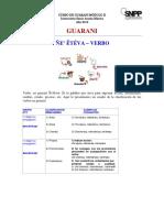 Guarani Módulo II- Verbo - Parte I - 2016 PDF.pdf