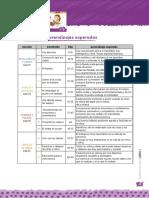 0- AA1 Planificacion 1° básico