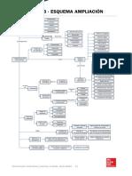 Esquema_ampliacion_U03.pdf
