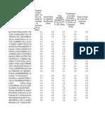 2020 1-MICROECONOMIA-338N-2A MOD 2 VIRTUAL Calificaciones (1)