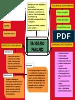 EL ESTADO PERUANO (ROXELI CRUZ SERRANO).pdf