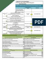 POLO_ProcessFlow.pdf