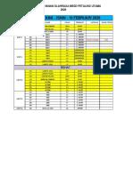 JADUAL OLAHRAGA MSSDPU 2020.pdf