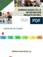 Clase 1. Generalidades Intervención en niños y adolescentes