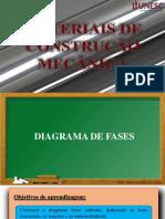 AULA 01 - Diagrama de Fases