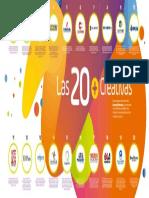 Las-20-mas-creativas-infografia
