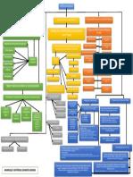 ESTRUCTURALISMO PDF