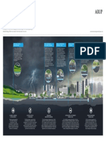 Arup Stormwater Solutions