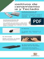 Infografía_Dispositivos.pdfberro