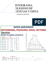 HISTOGRAMA, POLIGONO DE FRECUENCIAS Y OJIVA