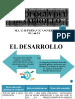 01 DE AGOSTO Sociología del desarrollo