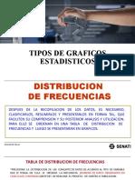 GRAFICAS ESTADISTICAS SENATI - ESTADISTICA 2018 - 20