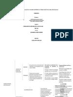 ACTIVIDAD 8 CUADRO PSINOPTICO DE PSICOLOGIA.