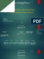 Mapa Conceptual Necesidades y Motivacion del Consumidor, como piensan.pptx