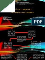 MAPAS CONCEPTUAL DE POLITICA COMERCIAL Y DESARROLLO ECONOMICO