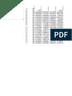 problema metodos numericos excel