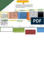 mapa-conceptual-teorias-de-la-administracion.docx
