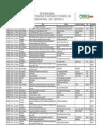Programacion CIDEI 4.0 (3).pdf