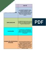 Actividad de contextualizacion e identificacion de conocimientos necesarios para el aprendizaje