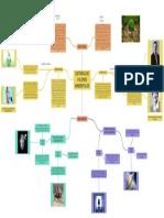 SISTEMAS_DE_VALORES_AMBIENTALES (1).pdf