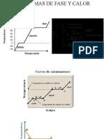 DIAGRAMAS DE FASE Y CALOR.pptx