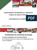 (3) CIRCUITO MAGNETICO EN C.A..pptx