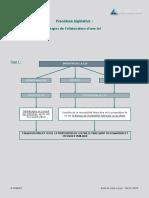MEMO-PROCEDURE-LEGISLATIVE-ADOPTION-D'UNE-LOI