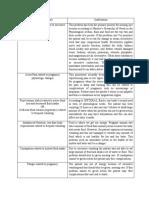 PUGAO_prioritization.docx