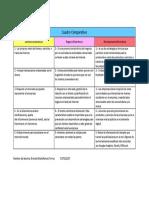Act 2.- Cuadro Comparativo_e-commerce