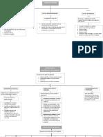Mapa conceptual nano.docx