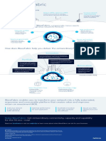 Nokia WaveFabric Portfolio Infographic