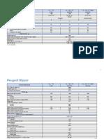 Bipper_0711CaracTech.pdf