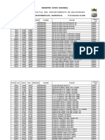 Plan Circuital Elecciones Departamentales 2020 MALDONADO