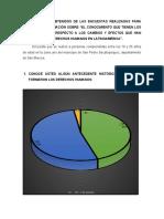 graficas derecho internacional