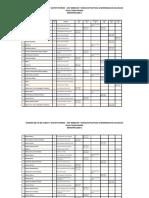 ROL_EXAMENENS_FIN_DE_CURSO_DEL_31_AL_05.docx;filename_= UTF-8''ROL%20EXAMENENS%20FIN%20DE%20CURSO%20DEL%2031%20AL%2005-1