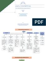 mapa conceptual desconcentración administrativa