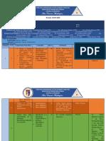 Guía Didáctica CMI Pensum 7A.pdf