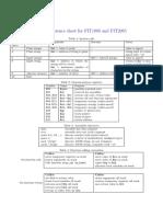 mips_reference sheet